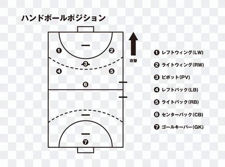 手球位置(黑白)