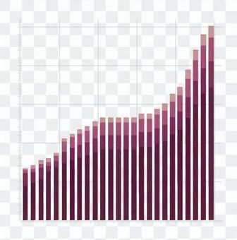 垂直棒圖8