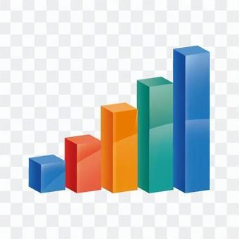 Column chart 3