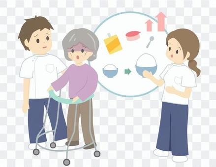 Rehabilitation staff who recommend nutritional supplements for weight loss
