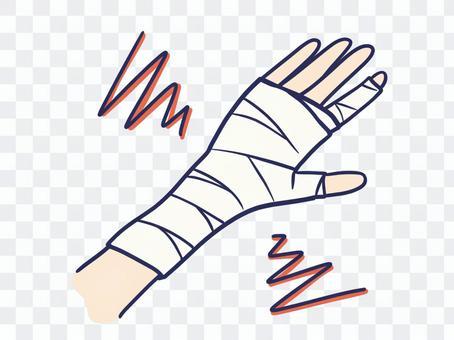 手首 指の怪我 痛い