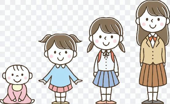 女の子の成長/子ども/かわいい/手描き