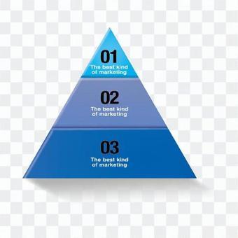 Triangle graph 1