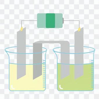 電解實驗03