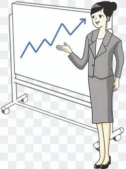 女僱員介紹(折線圖)
