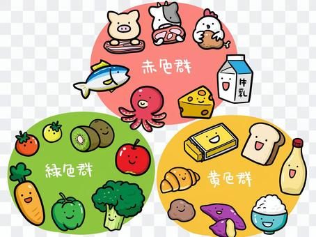 三色食品群のイラストセット