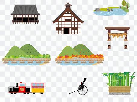 京都的觀光景點④嵐山周邊