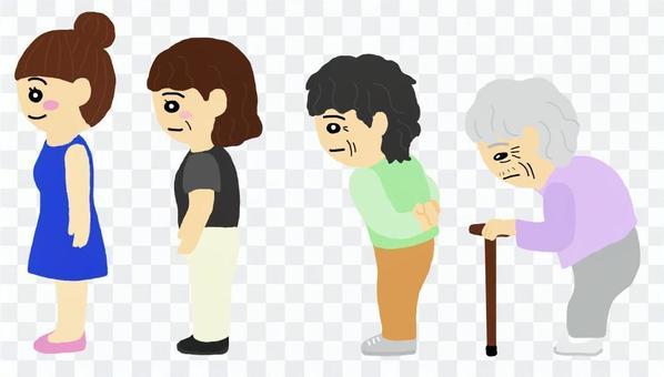 老化(骨粗松症) 1100x630