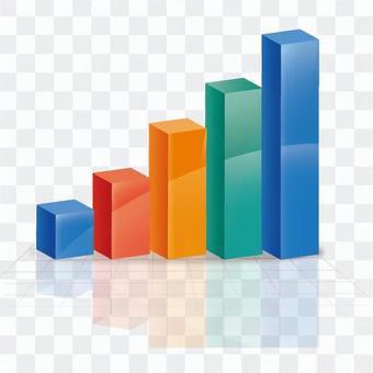 Column chart 5
