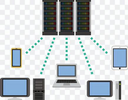 Server explanation diagram