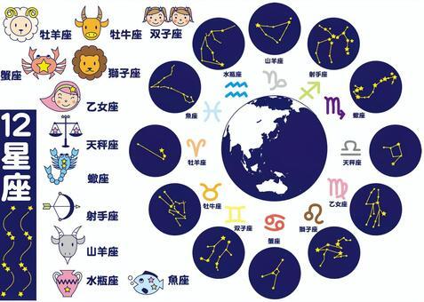 Various constellations