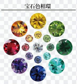 宝石色相環