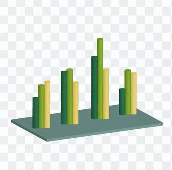 三維垂直條形圖3