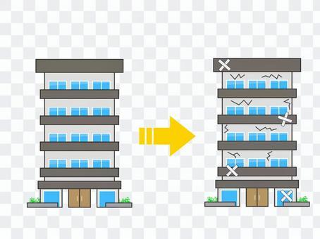 公寓惡化翻滾