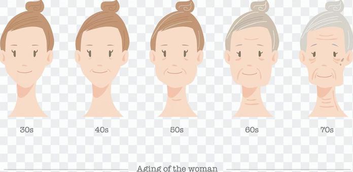 女性的臉_老化和老化_ 02
