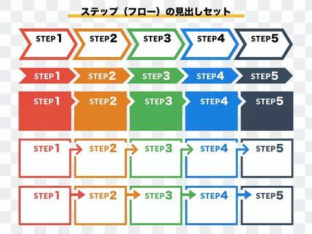 Heading set (step 2)
