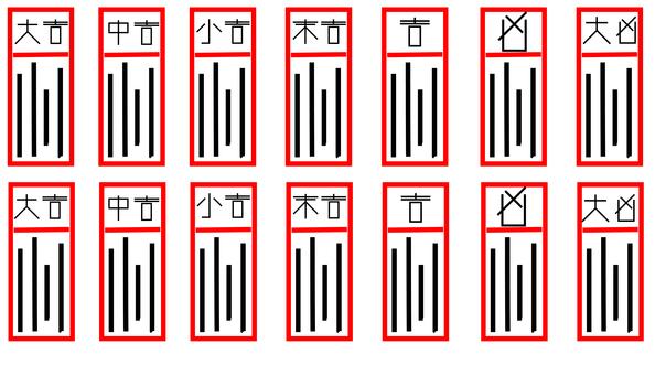 Omikuji 4 個字符