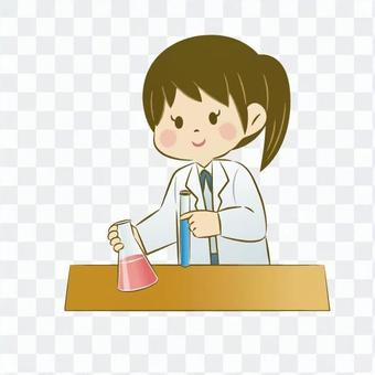 During the experiment