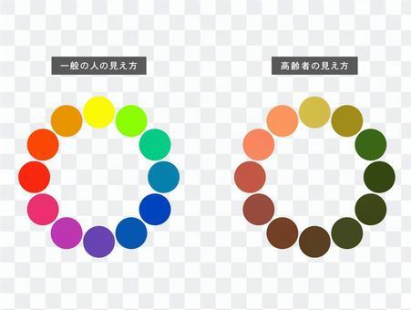 如何看老人的顏色