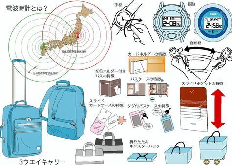 收音機時鐘/背包/錢包