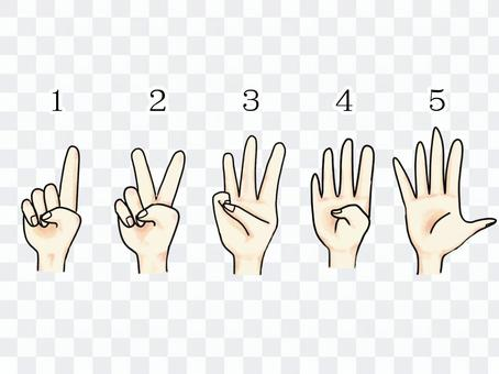 Illustration with pointing number