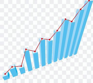 Three-dimensional graph rising