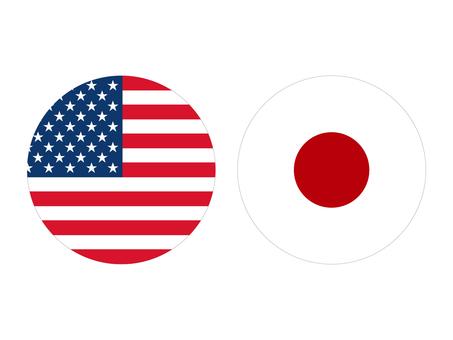 Currency pair (USDJPY: Yen)