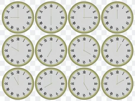 每隔一小時模擬一次牆掛時鐘