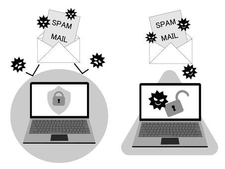 電腦病毒感染/安全防護2