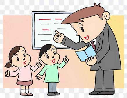 Children's English education