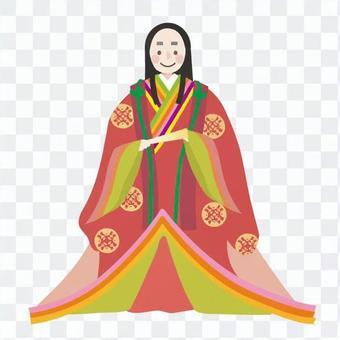 平安時代貴族女人的(1)