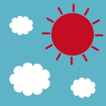 天氣預報(腫脹)