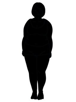 Obesity silhouette
