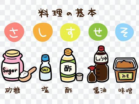 """基本烹飪"""" Sashisuseso""""插圖集"""
