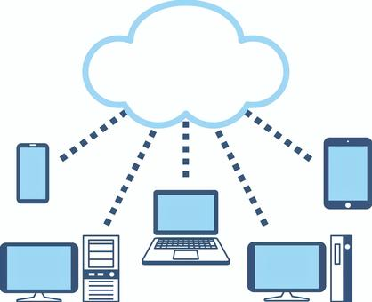 Cloud explanation diagram