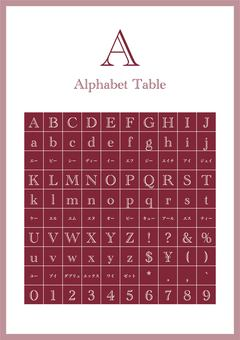 Learning poster_alphabet 2
