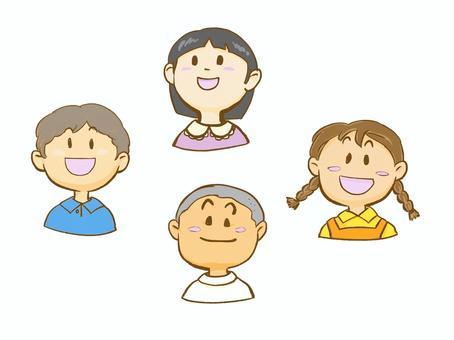 4種孩子的臉