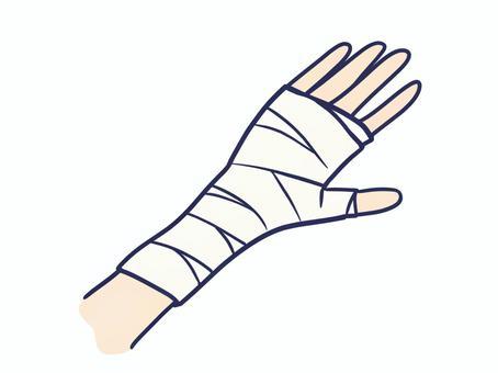 手首の怪我
