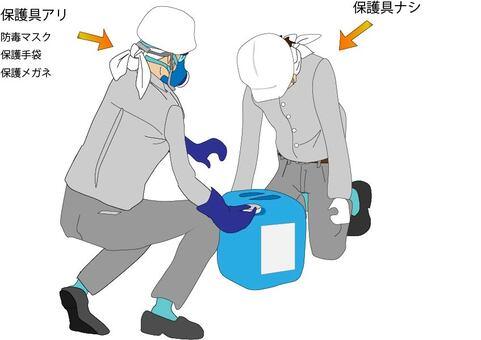保護具の必要性、注意喚起用