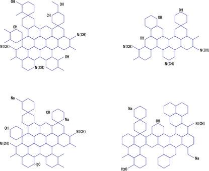 分子科學DNA