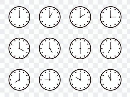 簡單掛鐘(舍入指數)