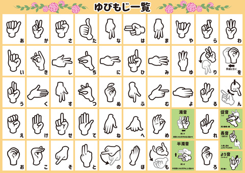 手指拼寫(手語)日語音符組