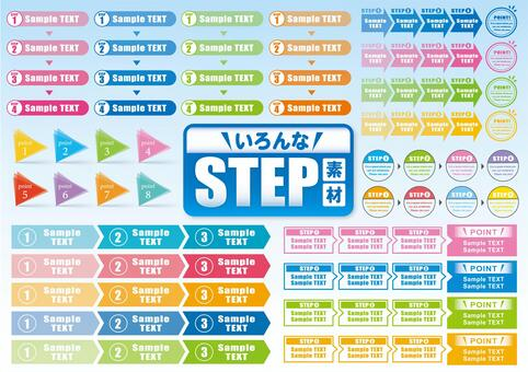 [Infographic] STEP框架