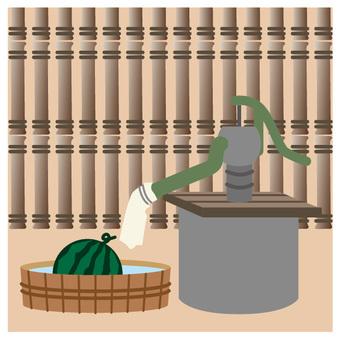 井戸水と西瓜