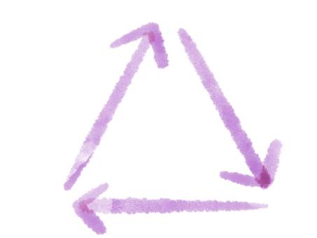三角形循環三角形箭頭