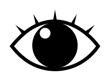 眼科眼科观察注意