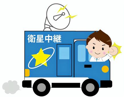 衛星廣播車(含人1)