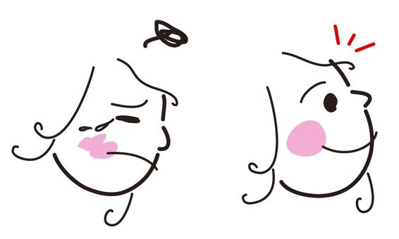 改變面部表情