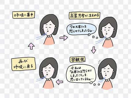 Explanation of mindfulness breathing methods