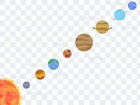 可愛的手繪太陽系圖